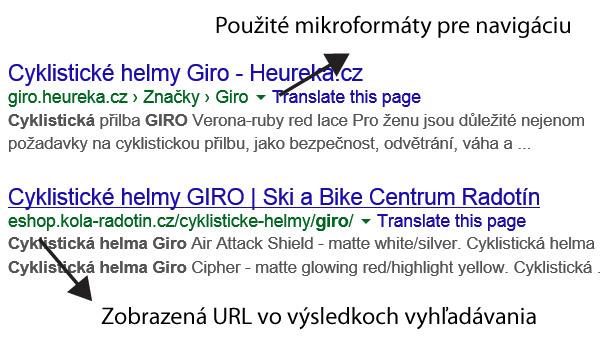 Google výsledky URL / mikroformáty