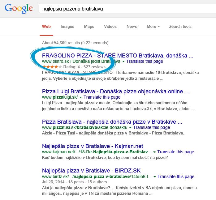 Google výsledky vyhľadávania